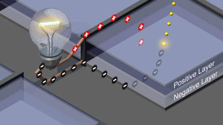 ENMAX – How a Solar Cell Works Animation