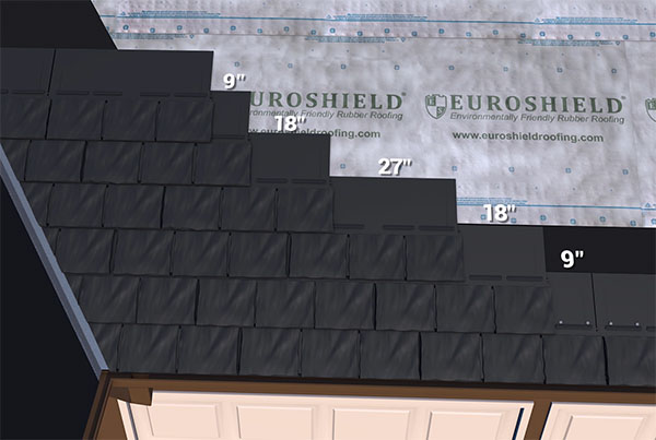 Euroshield animated installation video
