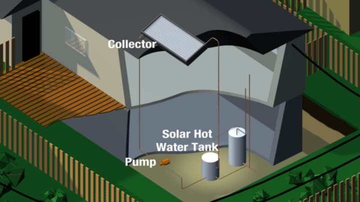 ENMAX – Solar Hot Water Tank Animation