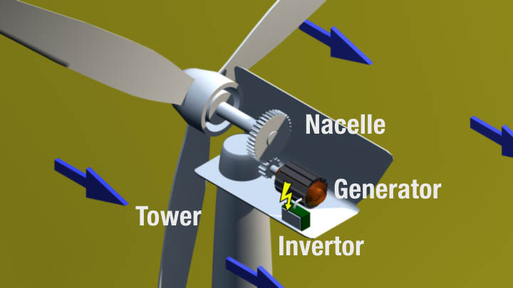 ENMAX – Wind Turbine Parts Animation